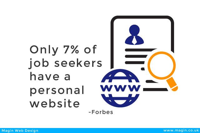 job-seekers-personal-website-cv